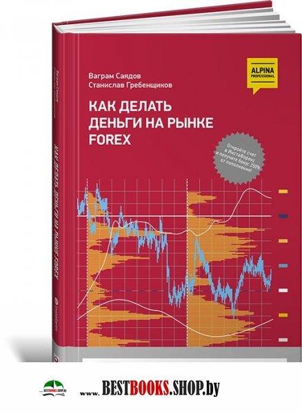 Как сделать анализ рынка ценных бумаг