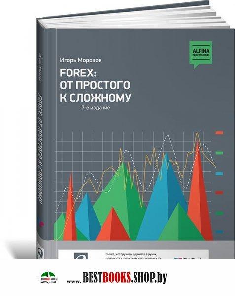 Форекс от простого rubicon forex indicator with alert